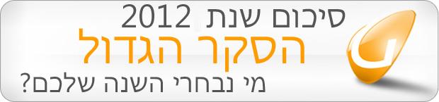2012-poll