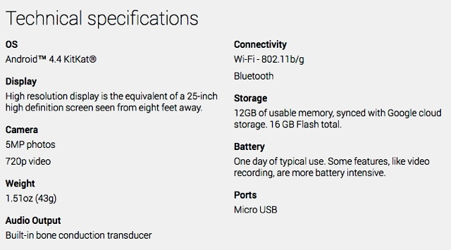 Google-Glass-Play-store-specs