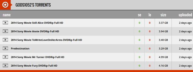 הסרטים שהופיעו באתרי שיתוף הקבצים