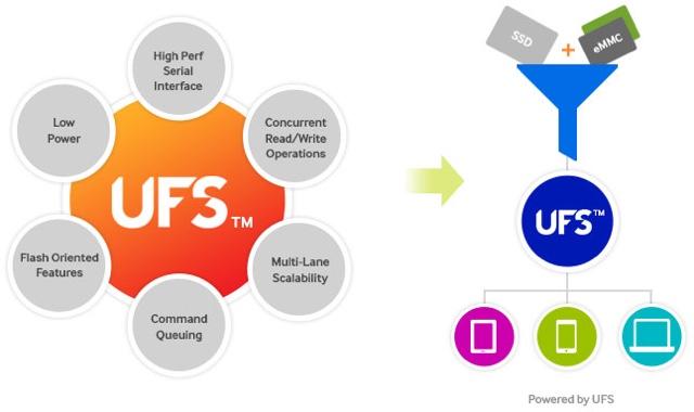 Samsung-UFS-1