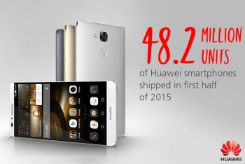 וואווי מוכרת 48.2 מיליון מכשירים במחצית השנה הראשונה של 2015