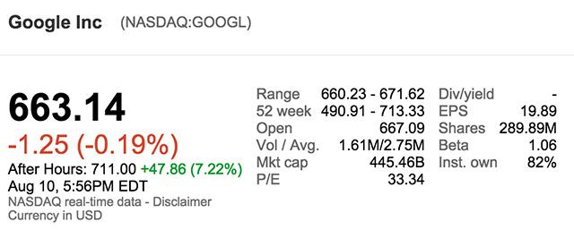 GOOG-stock-Goes-Alphabet-Announcement