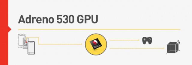 snapdragon_adreno530gpu_feature_0