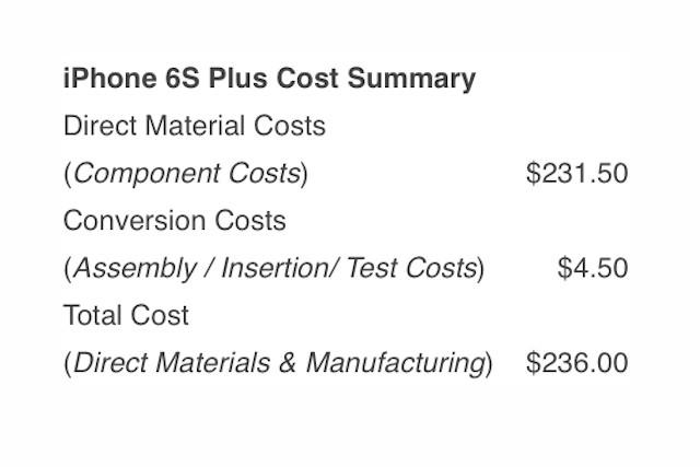 iPhone 6S Plus 16GB Cost