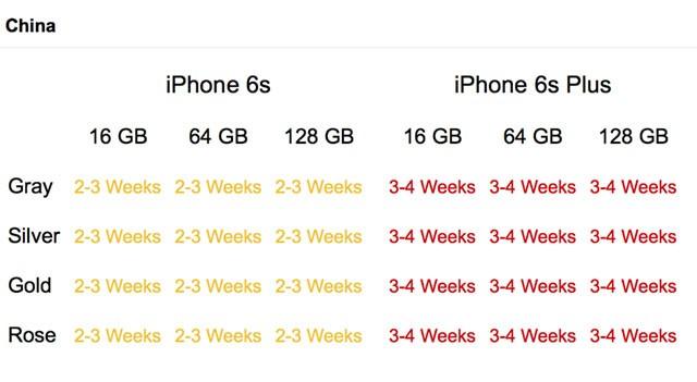זמינות מכשירי ה-iPhone 6S בהזמנה מוקדמת בסין (מקור: )