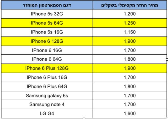 iDigital-Trade-in-iPhone-6S