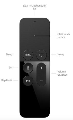 Apple-TV-2015-remote