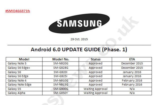 Samsung Devices Android Marshmallow Update