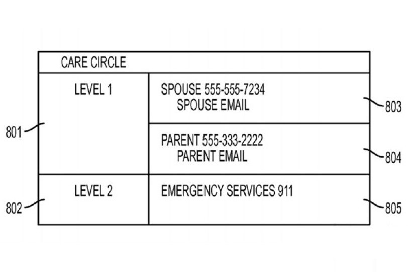 Apple Care Event Detection Patent 2
