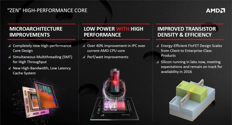 AMD-Zen-High-Performance-Core
