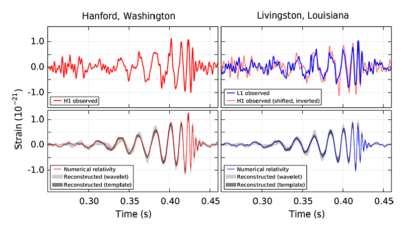 Gravitational_Wave_Graph