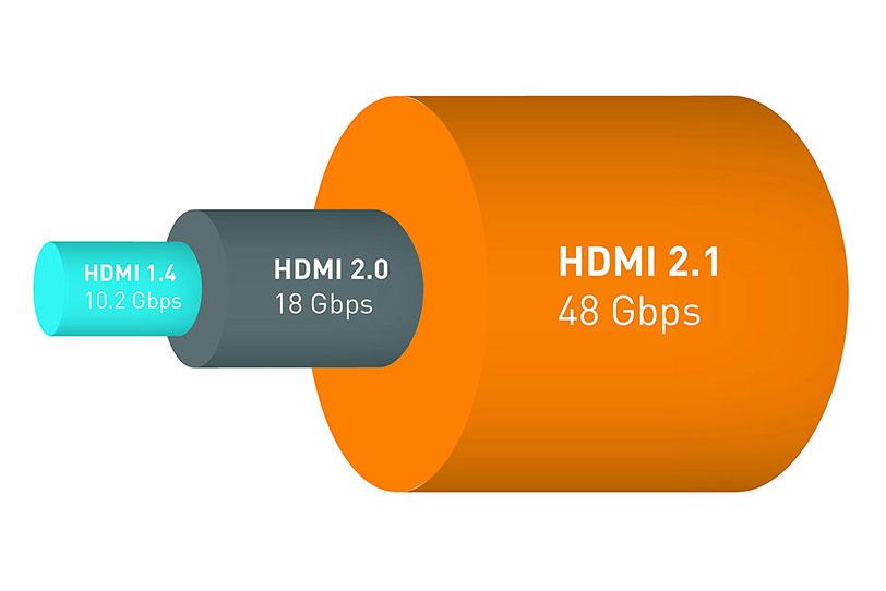 תקן HDMI 2.1 מול הדור הישן