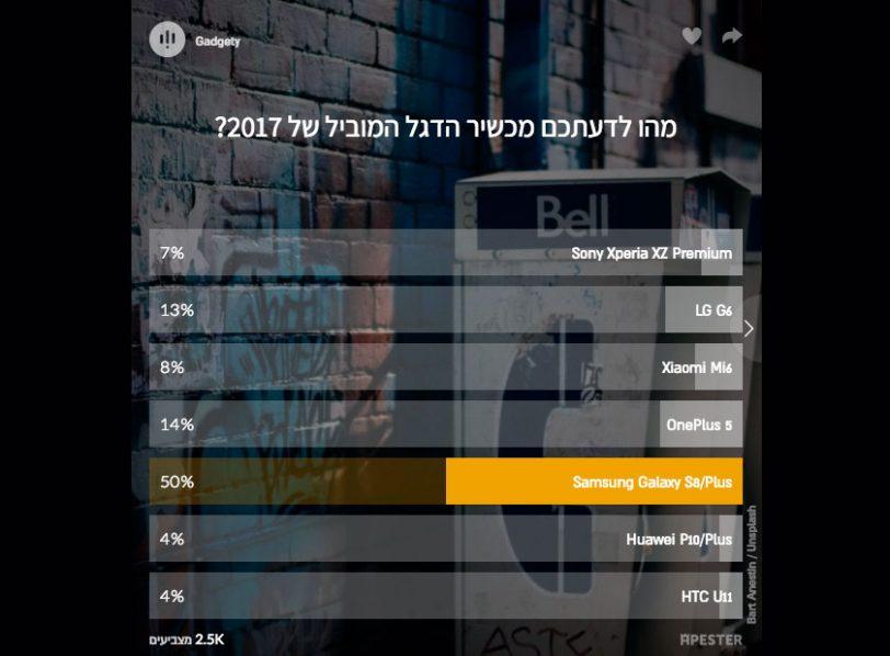 סיכום סקר סמארטפונים למחצית 2017