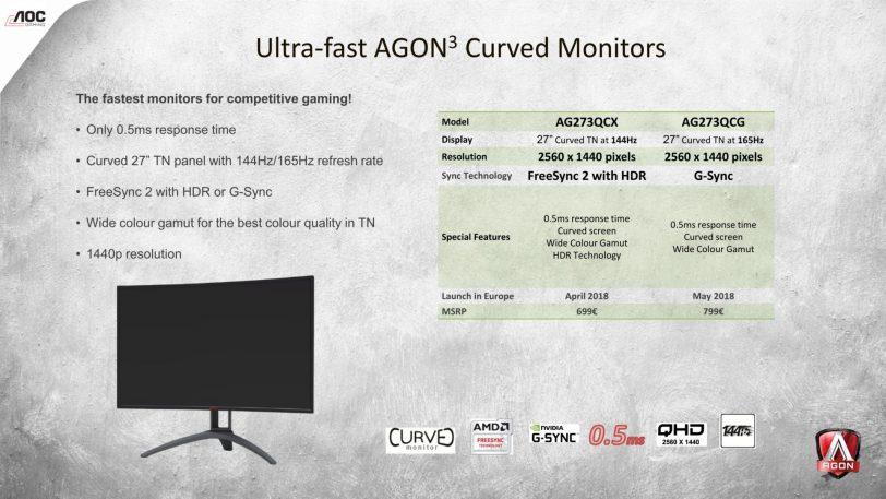 מידע על מסכי 0.5ms (מקור AOC)