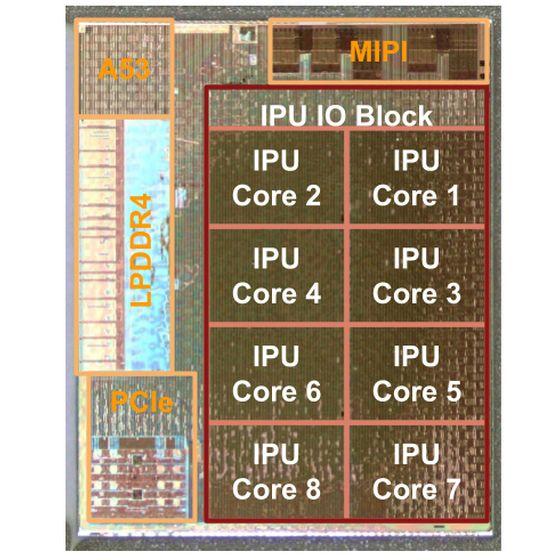 שבב ה-Pixel Visual Core מבית גוגל