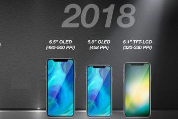 הערכות: אפל תשיק 3 מכשירי אייפון עם מסך ללא שוליים וזיהוי פנים מסוג Face ID בשנה הבאה