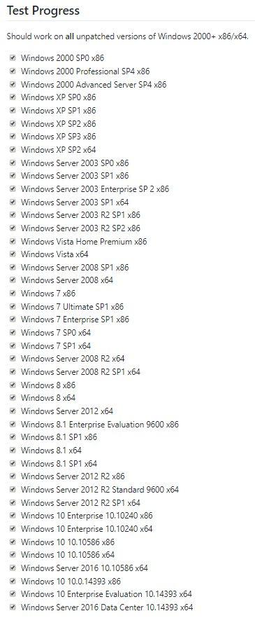 רשימת מערכות הפעלה פגיעות (מקור טוויטר zǝɹosum0x0)