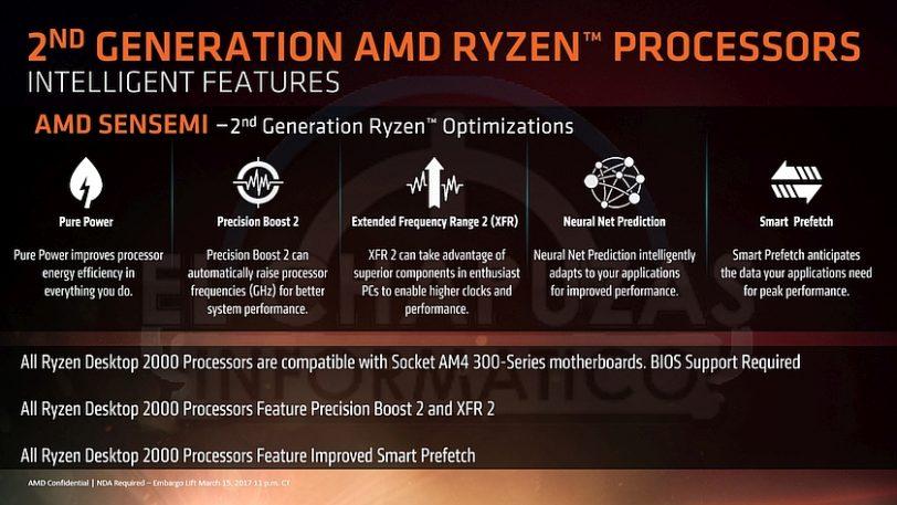 רשימת טכנולוגיות סדרת Ryzen 2000 (מקור El Chapuzas Informatico)