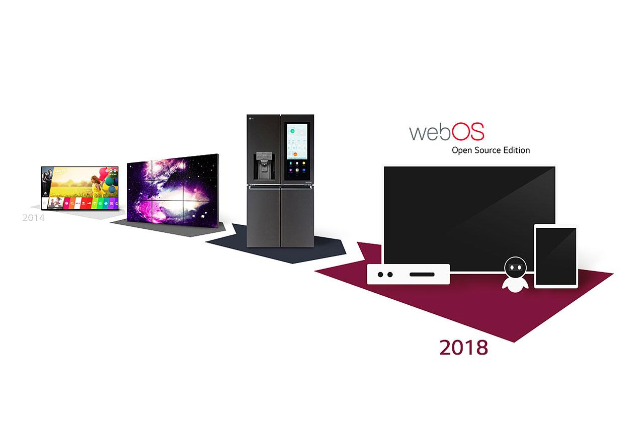WebOS Open Source (תמונה באדיבות LG Electronics)