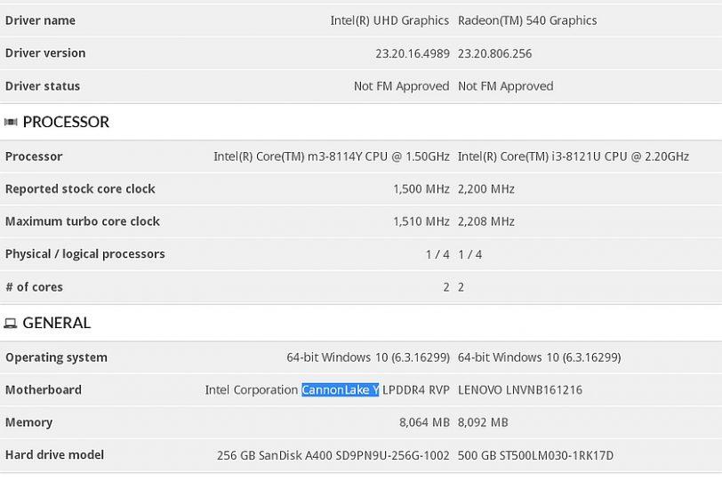 מידע מודלף M3-8114Y (מקור TUM APISAK)