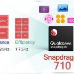 Qualcomm Snapdragon 710 (תמונה: anandtech)