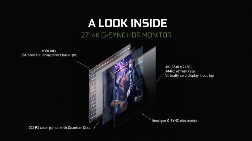 """מבנה מסך 27"""" עם HDR 4K GSYNC"""