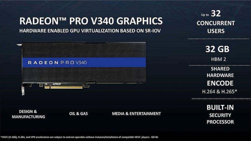 עמוד מצגת Radeon Pro V340 (מקור videocardz)