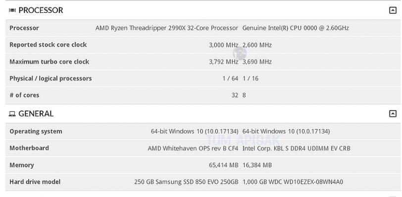 הופעת Threadripper 2990X ב-3DMark (מקור TUM APISAK)