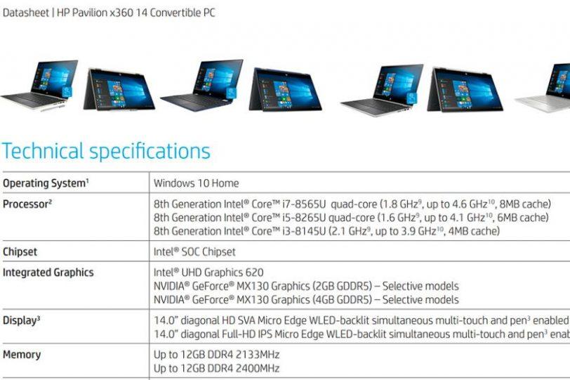 מפרט טכני HP Paxilion x360 14 (מקור tomshardware)