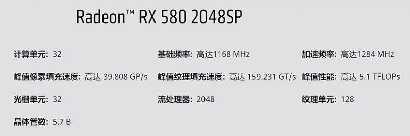 כרטיס RX 580 2048SP (מקור videocardz)