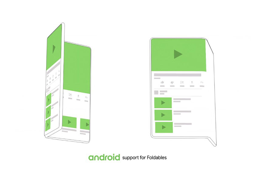 Android Foldable Display (תמונה: Android)