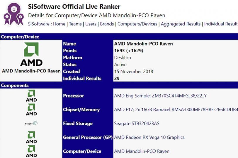 מעבד Ryzen 7 3700U (מקור sisoftware)