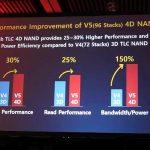 שיפורי שבבי 4D NAND (מקור tomshardware)