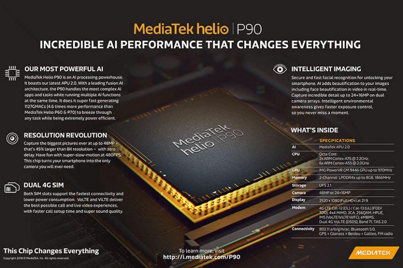 MediaTek Helio P90 (תמונה: MediaTek)