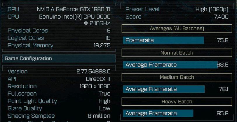 מבחן ביצועים ATOS לכרטיס GTX 1660TI (מקור TUM_APISAK)