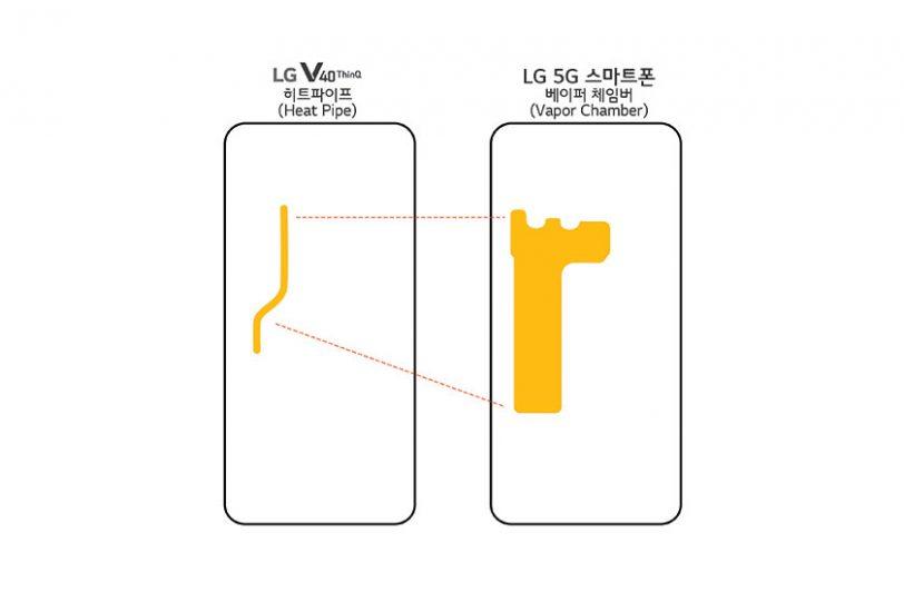 תא איוד ב-LG 5G (תמונה: LG Electronics)