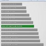 משחק Battlefield 5 1080p (מקור techpowerup)