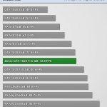 משחק Battlefield 5 1440p (מקור techpowerup)