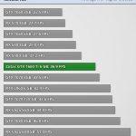 משחק Far Cry 5 2160p (מקור techpowerup)