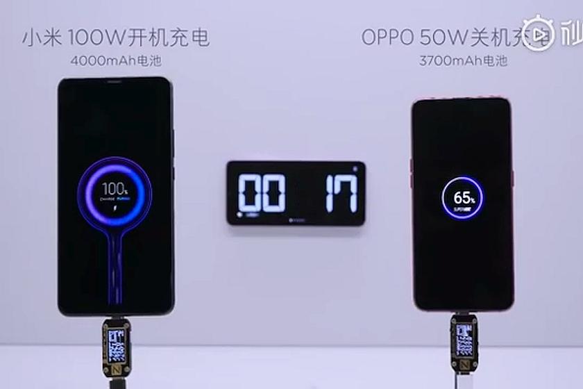 טכנולוגייתSuper Charge Turbo (מקור שיאומי)