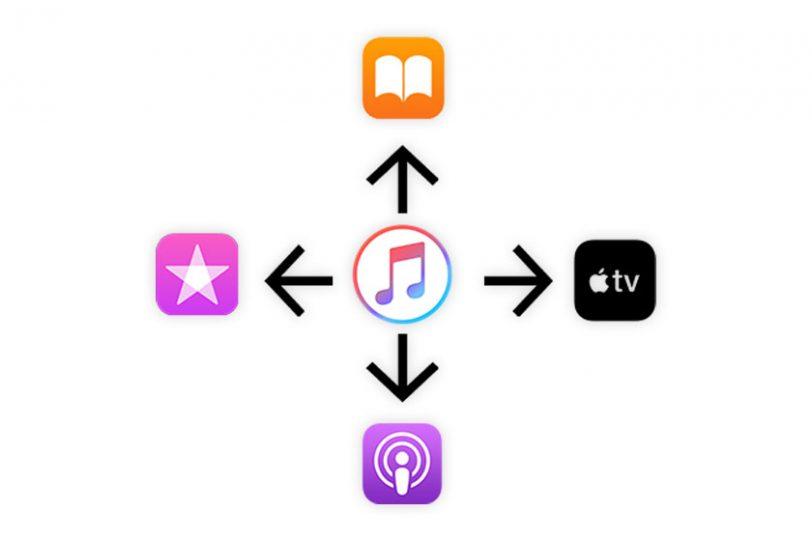 חלוקת תוכנת ה-iTunes