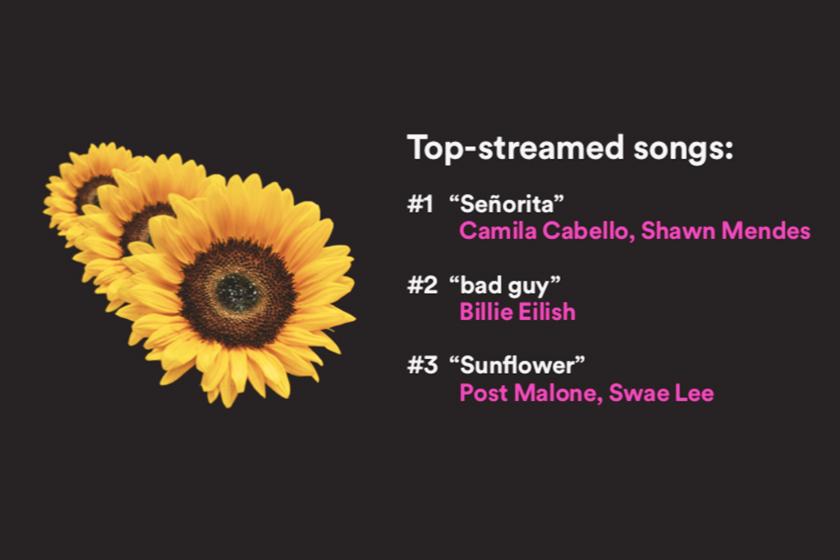 רשימת השירים המובילים ב-2019