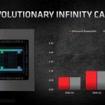 קאש אינסופי (מקור AMD)