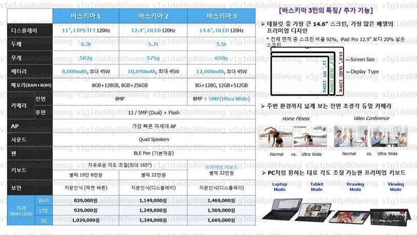 מפרטים Galaxy Tab S8